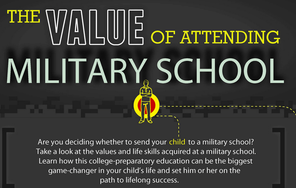The value of attending military school