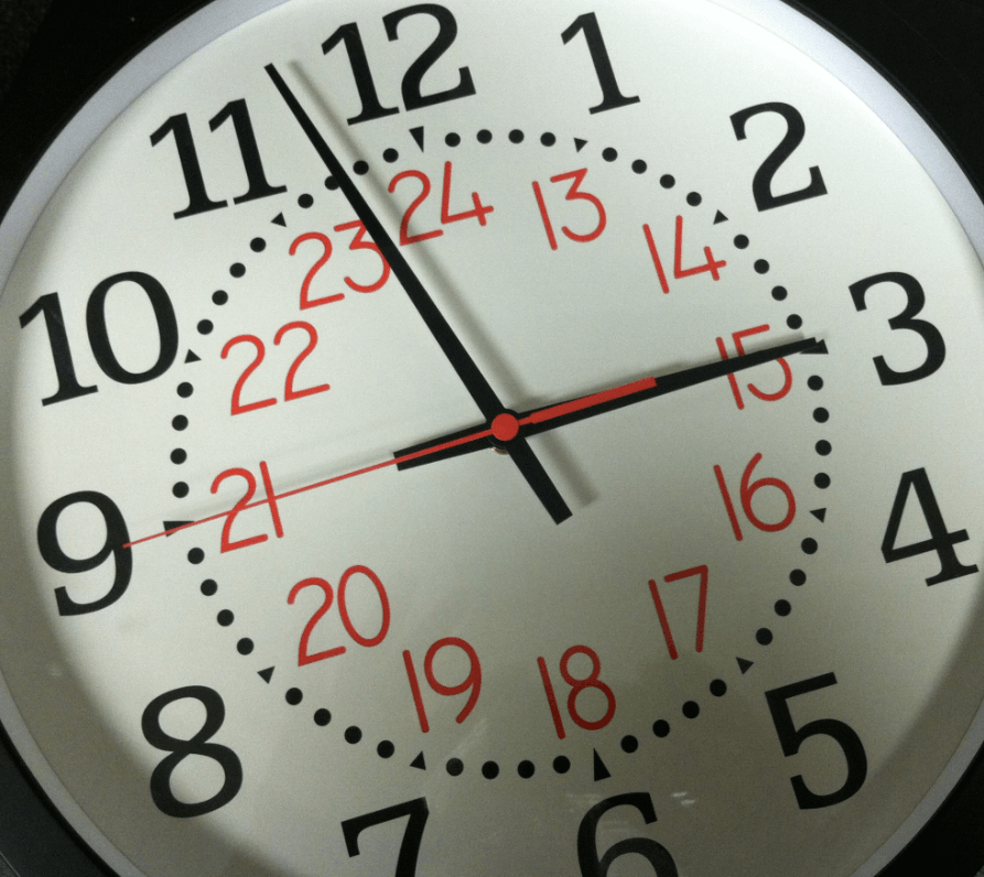 Learn how to tell military time - Ecolonel