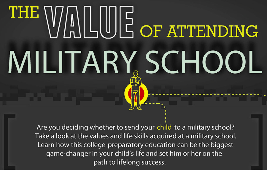 Value of Attending Military School Infographic